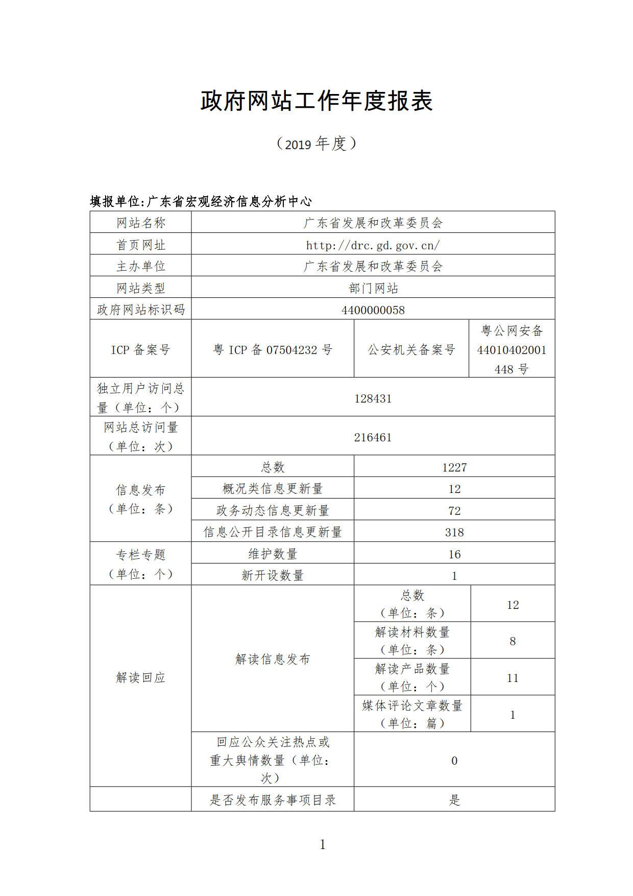 2019门户网报表1.jpg