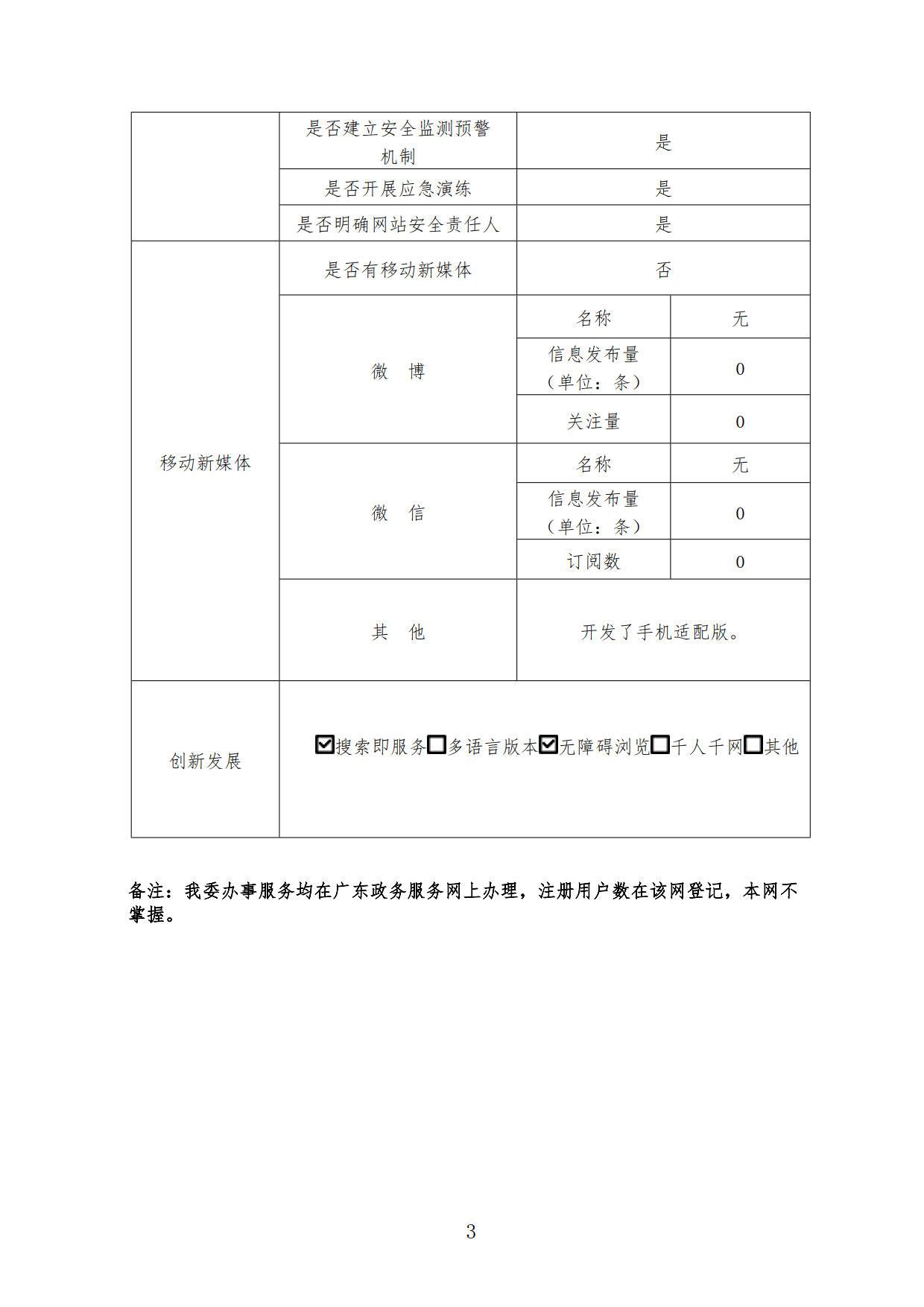 2019门户网报表3.jpg