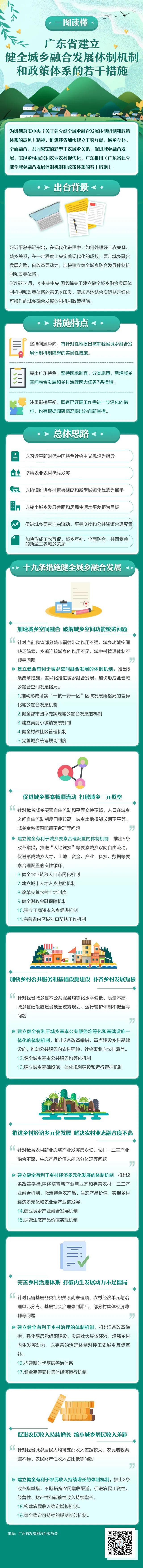 一图读懂:《广东省建立健全城乡融合发展体制机制和政策体系的若干措施》.jpg