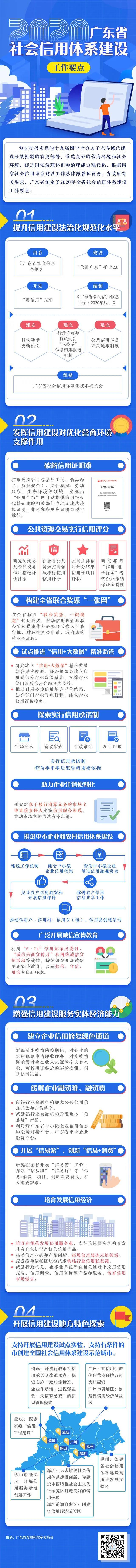 一图读懂:《2020年广东省社会信用体系建设工作要点》.jpg